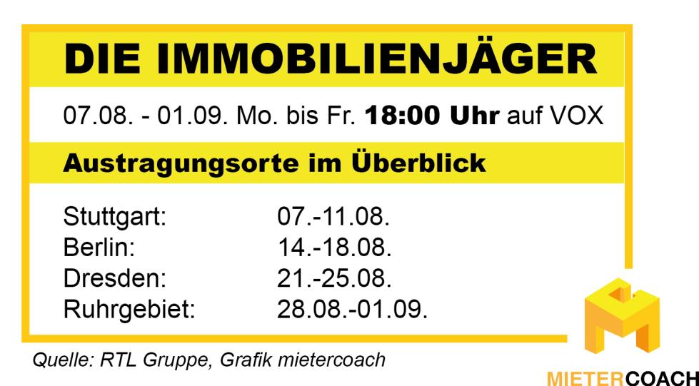 Immobilienjäger: Sendetermine und Austragungsorte der VOX TV-Makler: Stuttgart, Berlin, Dresden, Ruhrgebiet